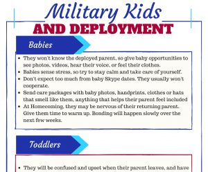 Military kids going through deployment face these common challenges. Learn more in the Ultimate Deployment Guide.
