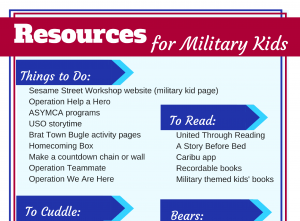 Military kids can use these resources during deployment. Most are free!