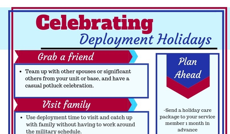 Get the free guide to help you through Deployment Holidays